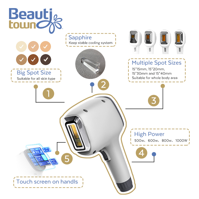 Laser Hair Removal Machine for Salon And Beauty Center