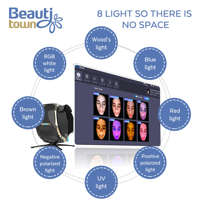 Skin Analyzer Korea Popular AI Automatic Face Recognition
